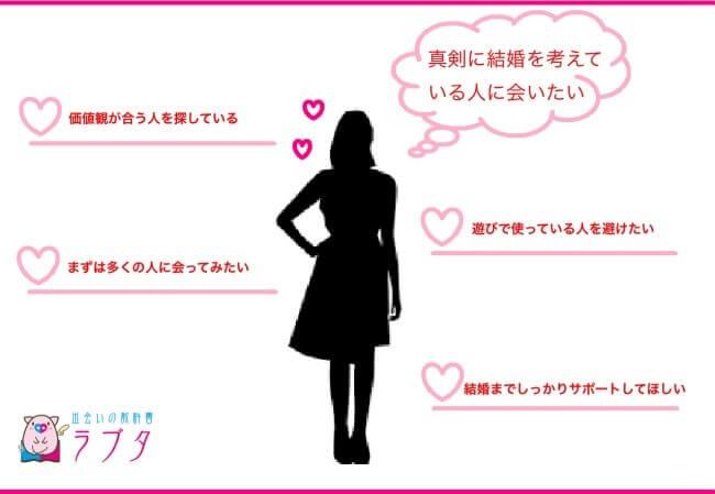 ゼクシィ縁結びユーザー(女性)