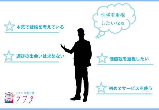 ゼクシィ縁結びユーザー(男性)